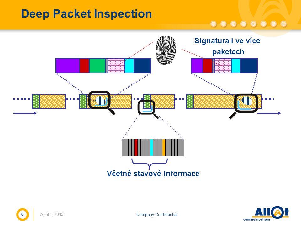 Company ConfidentialApril 4, 2015 66 Včetně stavové informace Signatura i ve více paketech Deep Packet Inspection