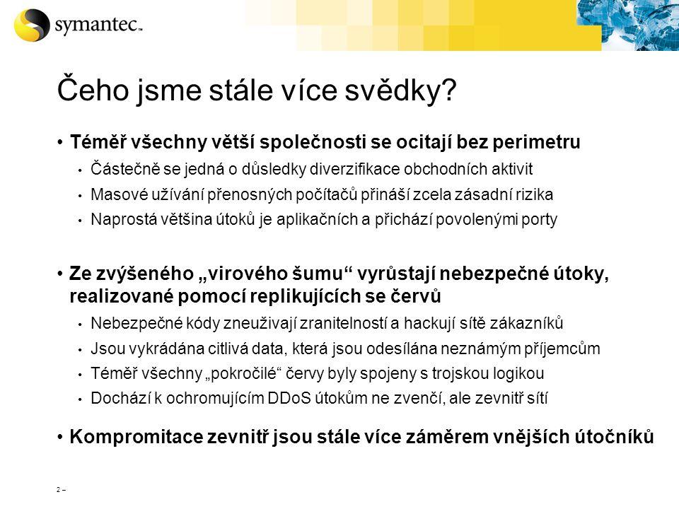 23 – Virová zátěž ve spamu po měsících