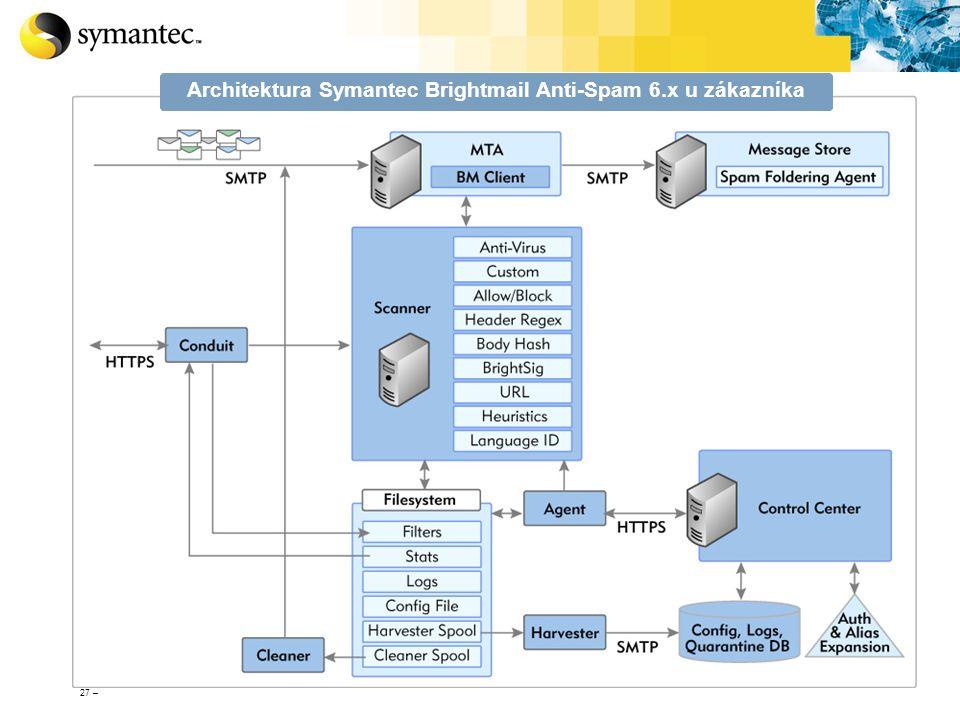 27 – Architektura Symantec Brightmail Anti-Spam 6.x u zákazníka
