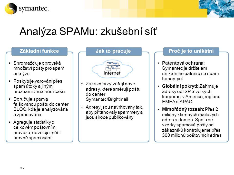 29 – Analýza SPAMu: zkušební síť Shromažďuje obrovská množství pošty pro spam analýzu Poskytuje varování přes spam útoky a jinými hrozbami v reálném č