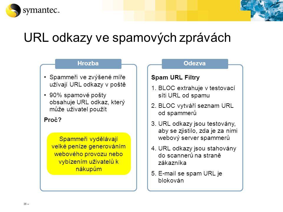 36 – URL odkazy ve spamových zprávách Spammeři ve zvýšené míře užívají URL odkazy v poště 90% spamové pošty obsahuje URL odkaz, který může uživatel po