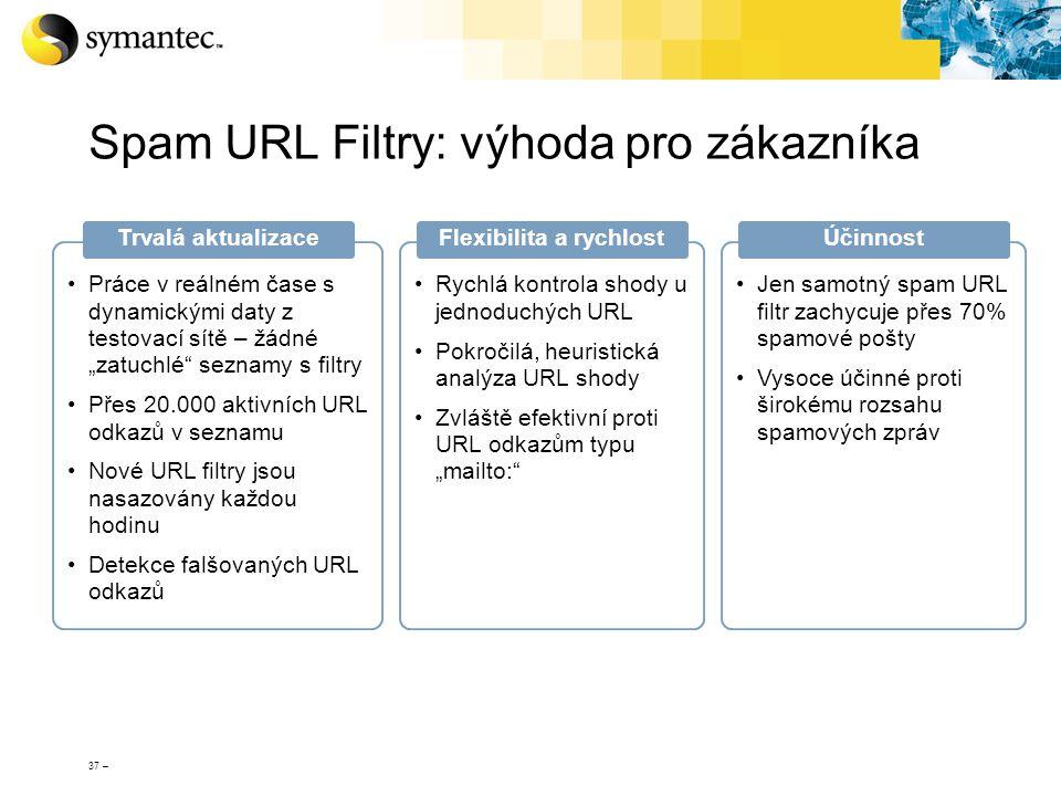 """37 – Spam URL Filtry: výhoda pro zákazníka Práce v reálném čase s dynamickými daty z testovací sítě – žádné """"zatuchlé"""" seznamy s filtry Přes 20.000 ak"""