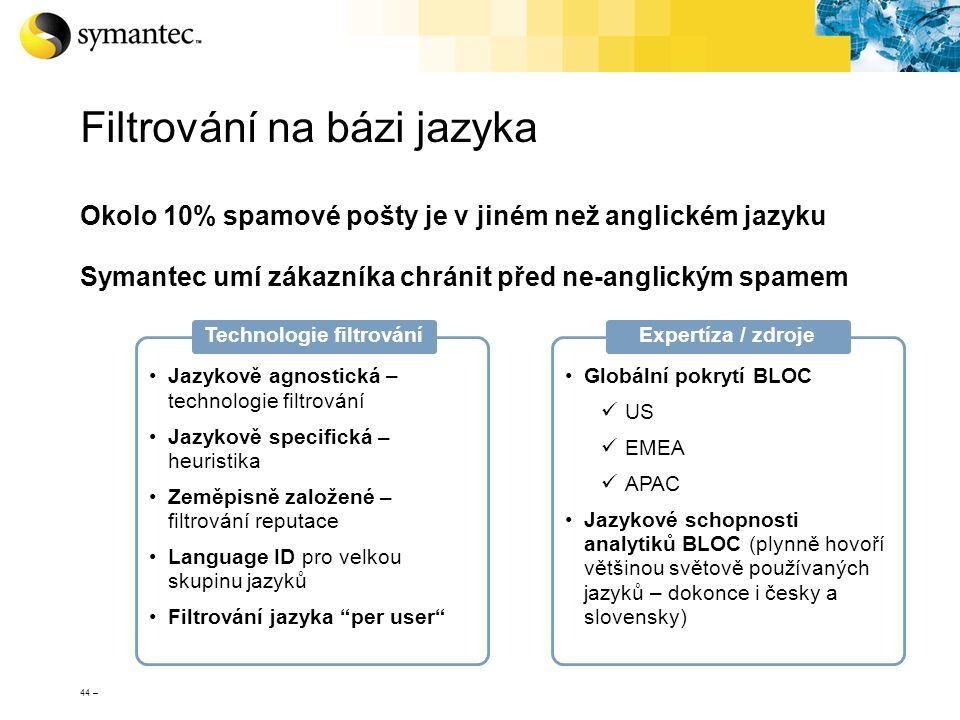 44 – Jazykově agnostická – technologie filtrování Jazykově specifická – heuristika Zeměpisně založené – filtrování reputace Language ID pro velkou sku