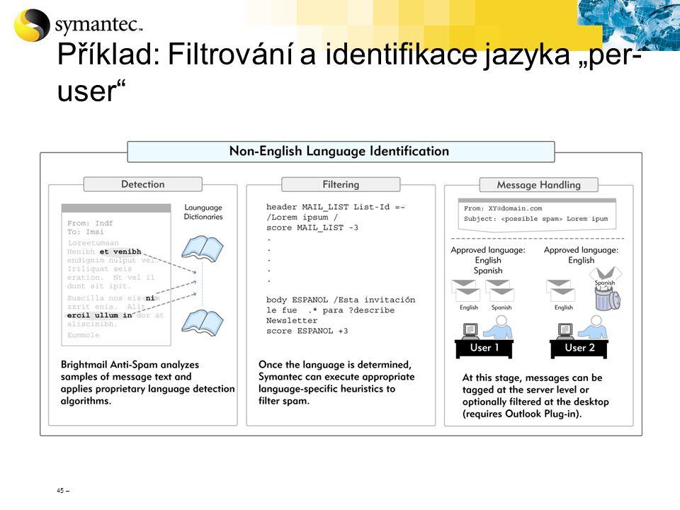 """45 – Příklad: Filtrování a identifikace jazyka """"per- user"""""""