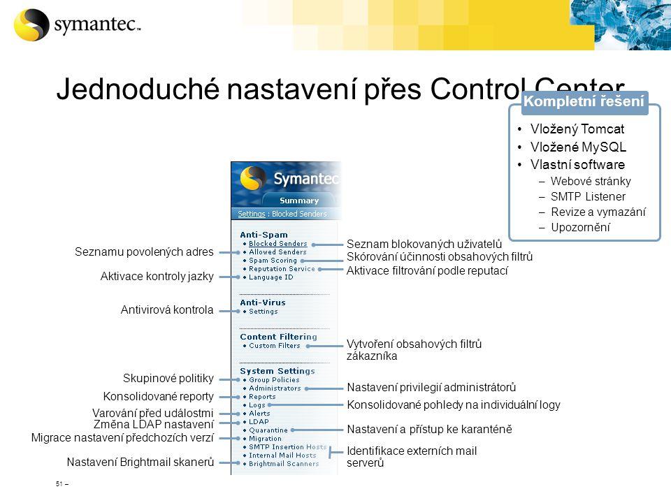 51 – Jednoduché nastavení přes Control Center Seznam blokovaných uživatelů Seznamu povolených adres Skórování účinnosti obsahových filtrů Aktivace fil