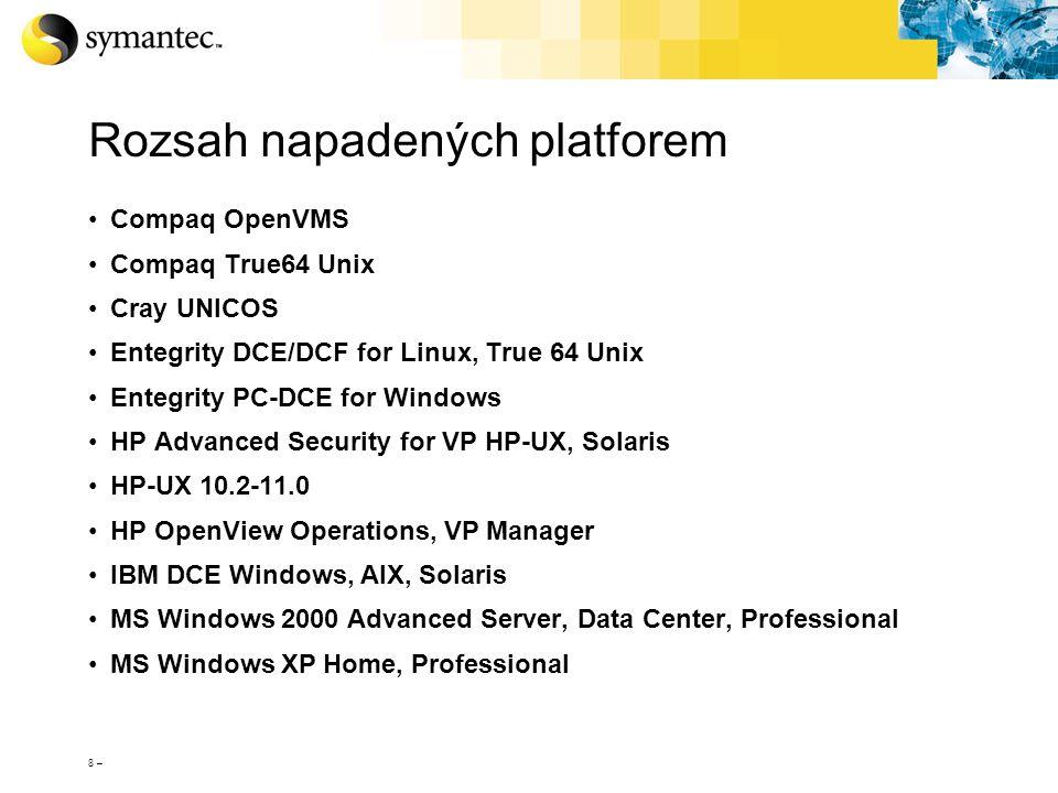 19 – Realita v České republice včera Antivirové záznamy celkem Antivirové záznamy HTTP/FTP Provoz na perimetru Útoky podle typu ne jen AV