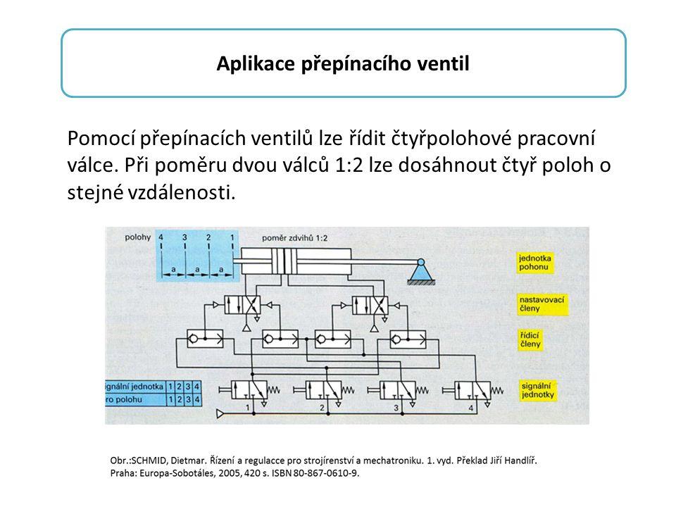 Aplikace přepínacího ventil Pomocí přepínacích ventilů lze řídit čtyřpolohové pracovní válce. Při poměru dvou válců 1:2 lze dosáhnout čtyř poloh o ste