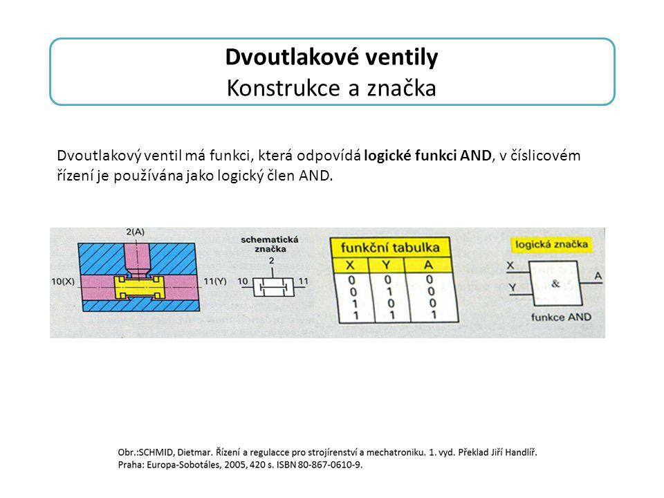Dvoutlakové ventily Konstrukce a značka Dvoutlakový ventil má funkci, která odpovídá logické funkci AND, v číslicovém řízení je používána jako logický
