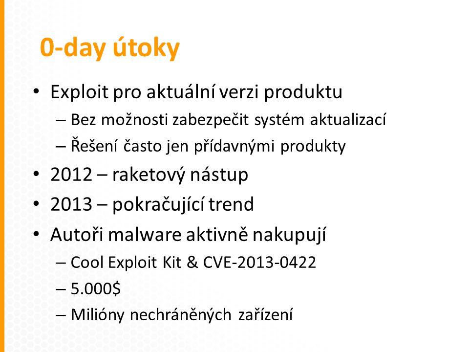 Exploit pro aktuální verzi produktu – Bez možnosti zabezpečit systém aktualizací – Řešení často jen přídavnými produkty 2012 – raketový nástup 2013 – pokračující trend Autoři malware aktivně nakupují – Cool Exploit Kit & CVE-2013-0422 – 5.000$ – Milióny nechráněných zařízení 0-day útoky