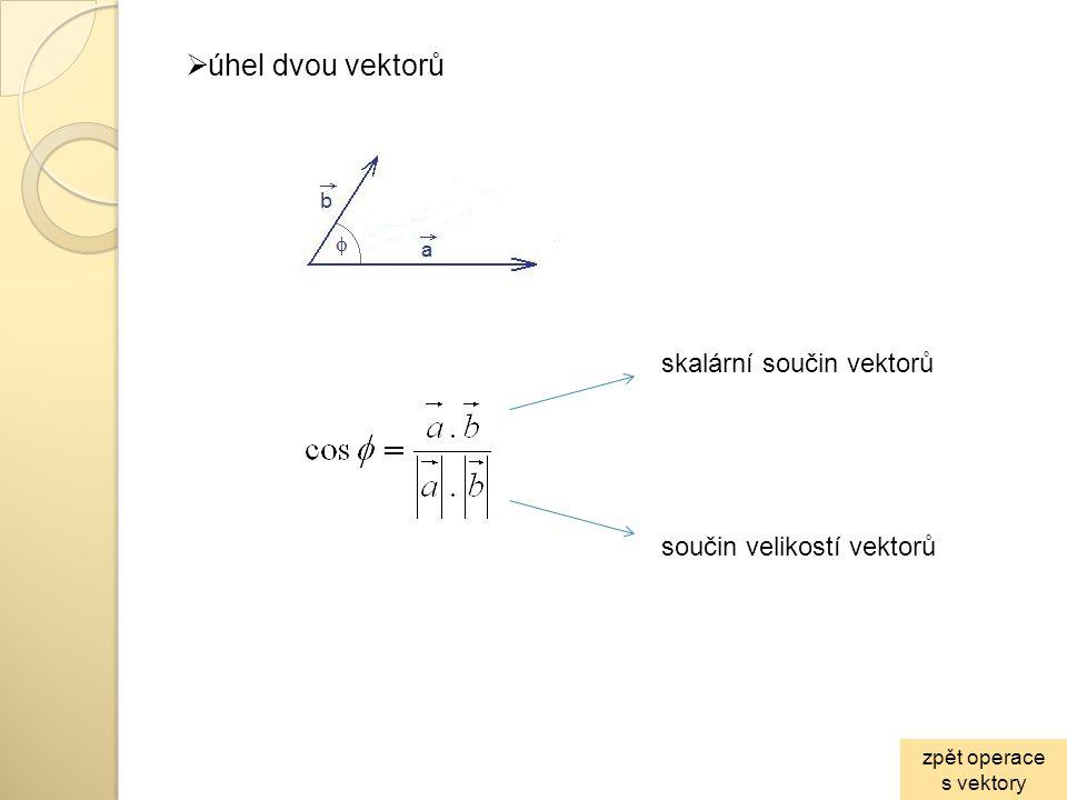  úhel dvou vektorů skalární součin vektorů součin velikostí vektorů zpět operace s vektory
