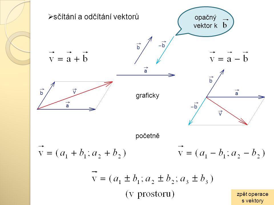  sčítání a odčítání vektorů graficky početně opačný vektor k zpět operace s vektory