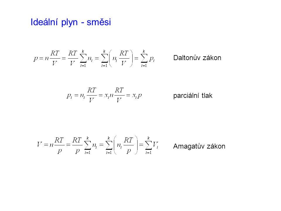 Ideální plyn - směsi Daltonův zákon parciální tlak Amagatův zákon