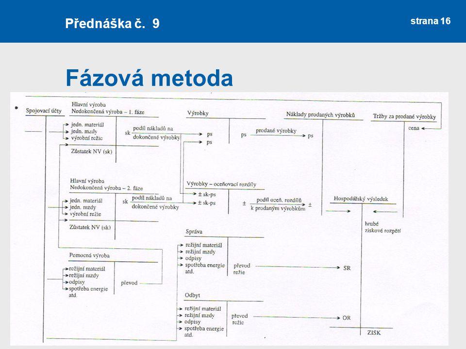 Fázová metoda strana 16 Přednáška č. 9