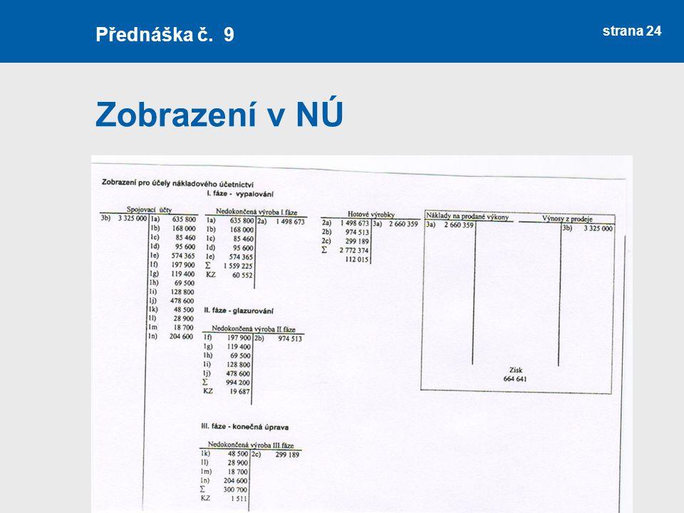 Zobrazení v NÚ strana 24 Přednáška č. 9
