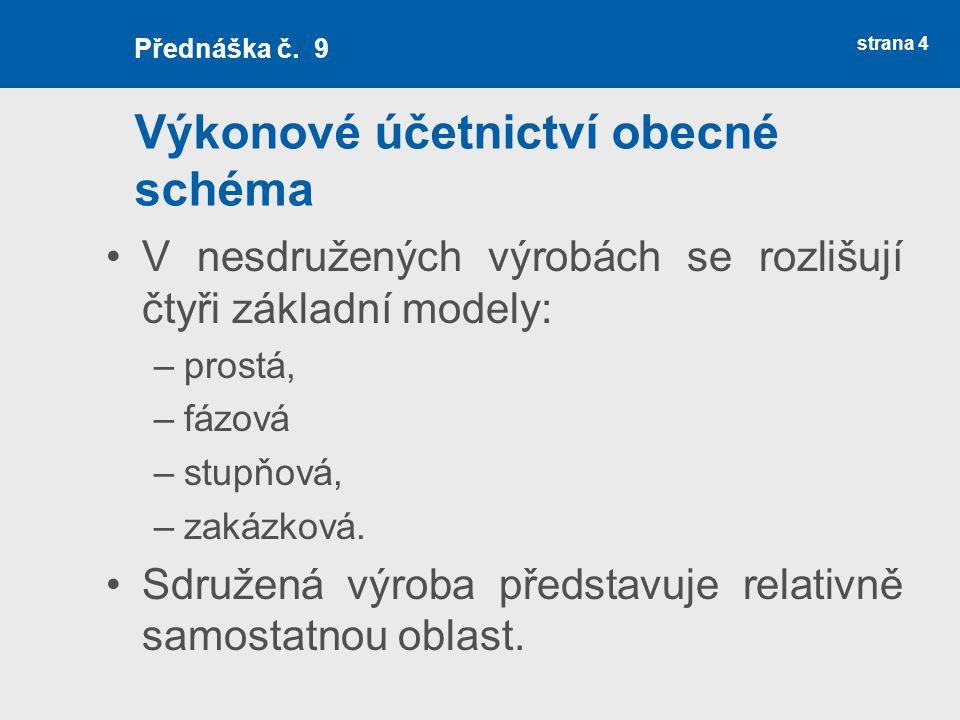Legenda 1.Zúčtování externích nákladů 2.Výroba koncentrátu a převedení na sklad polotovarů (50 391 tis.