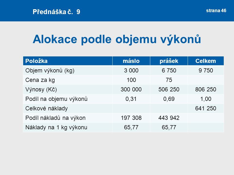 Alokace podle objemu výkonů strana 46 Přednáška č. 9 PoložkamásloprášekCelkem Objem výkonů (kg)3 0006 7509 750 Cena za kg10075 Výnosy (Kč)300 000506 2