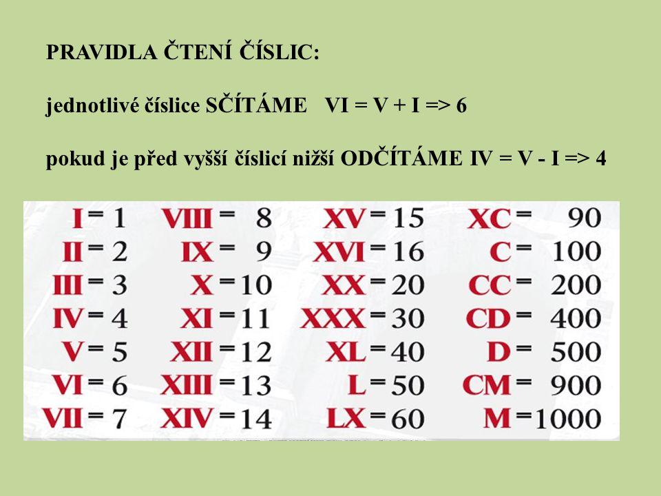 PRAVIDLA ČTENÍ ČÍSLIC: jednotlivé číslice SČÍTÁME VI = V + I => 6 pokud je před vyšší číslicí nižší ODČÍTÁME IV = V - I => 4