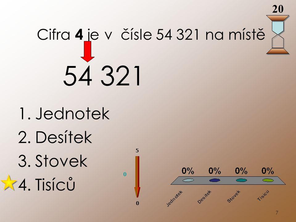 7 Cifra 4 je v čísle 54 321 na místě 1.Jednotek 2.Desítek 3.Stovek 4.Tisíců 54 321 20 0 0 5