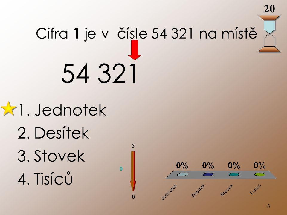 8 Cifra 1 je v čísle 54 321 na místě 1.Jednotek 2.Desítek 3.Stovek 4.Tisíců 54 321 20 0 0 5