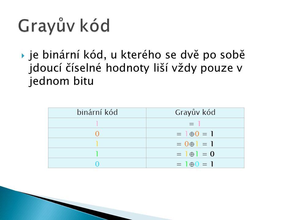  je binární kód, u kterého se dvě po sobě jdoucí číselné hodnoty liší vždy pouze v jednom bitu binární kódGrayův kód 1= 1 0= 1⊕0 = 1 1= 0⊕1 = 1 1= 1⊕1 = 0 0= 1⊕0 = 1