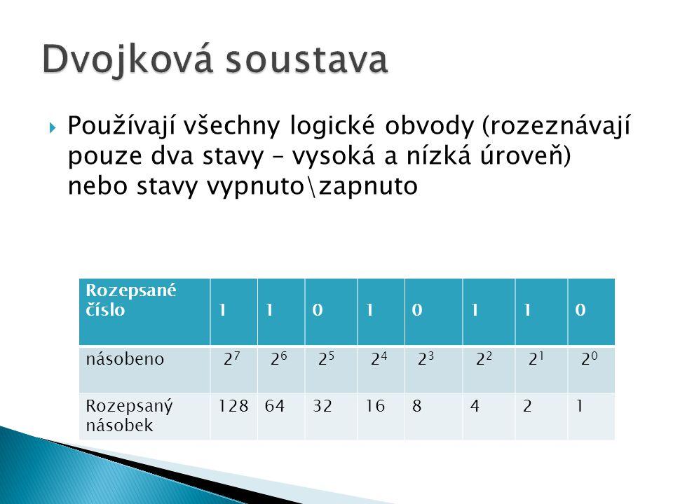  Osmičková (oktalová) soustava – používá osm číslic: 0,1,2,3,4,5,6,7,8,9.