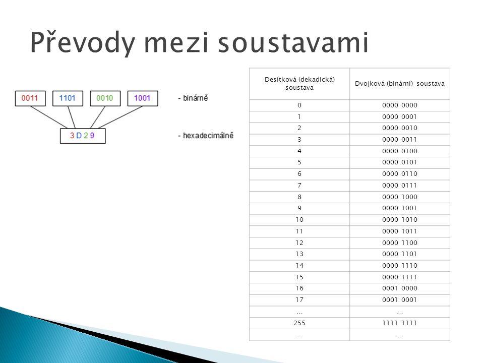  nejprve je vždy třeba testovat znaménkový bit a podle výsledku provést sčítání nebo odčítání  Nevýhodou je, že existují dvě reprezentace čísla nula (-0, 0)  binární číslo 00000001 vyjadřuje jedničku, pak 10000001 označuje -1