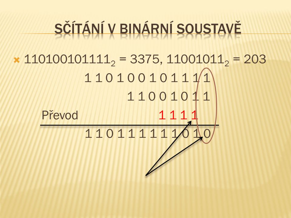  110100101111 2 = 3375, 11001011 2 = 203 1 1 0 1 0 0 1 0 1 1 1 1 1 1 0 0 1 0 1 1 Převod1 1 1 1 1 1 0 1 1 1 1 1 1 0 1 0