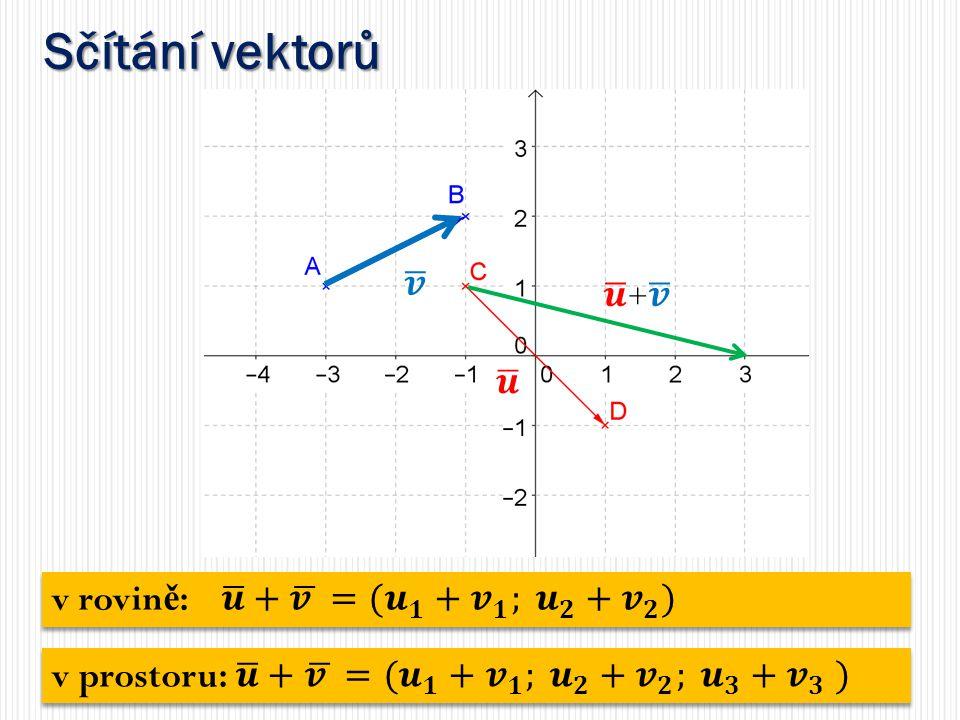 Sčítání vektorů