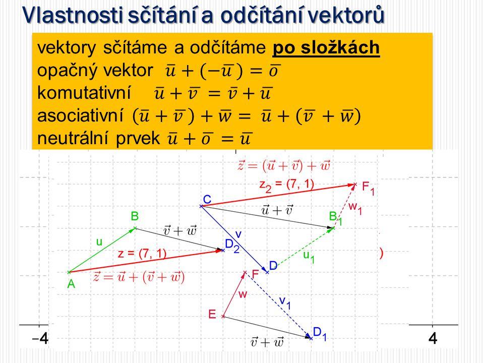 Vlastnosti sčítání a odčítání vektorů