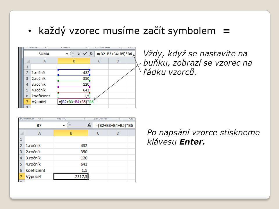 každý vzorec musíme začít symbolem = Vždy, když se nastavíte na buňku, zobrazí se vzorec na řádku vzorců.
