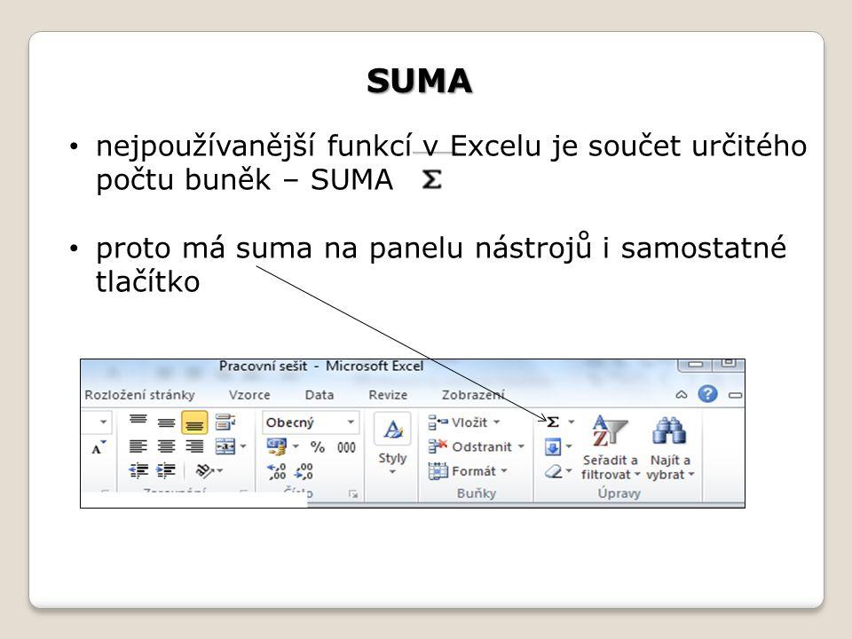 SUMA nejpoužívanější funkcí v Excelu je součet určitého počtu buněk – SUMA proto má suma na panelu nástrojů i samostatné tlačítko