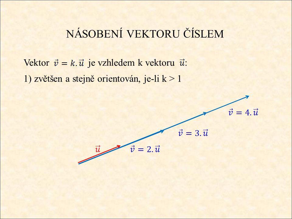 NÁSOBENÍ VEKTORU ČÍSLEM Vektor je vzhledem k vektoru : 1) zvětšen a stejně orientován, je-li k > 1