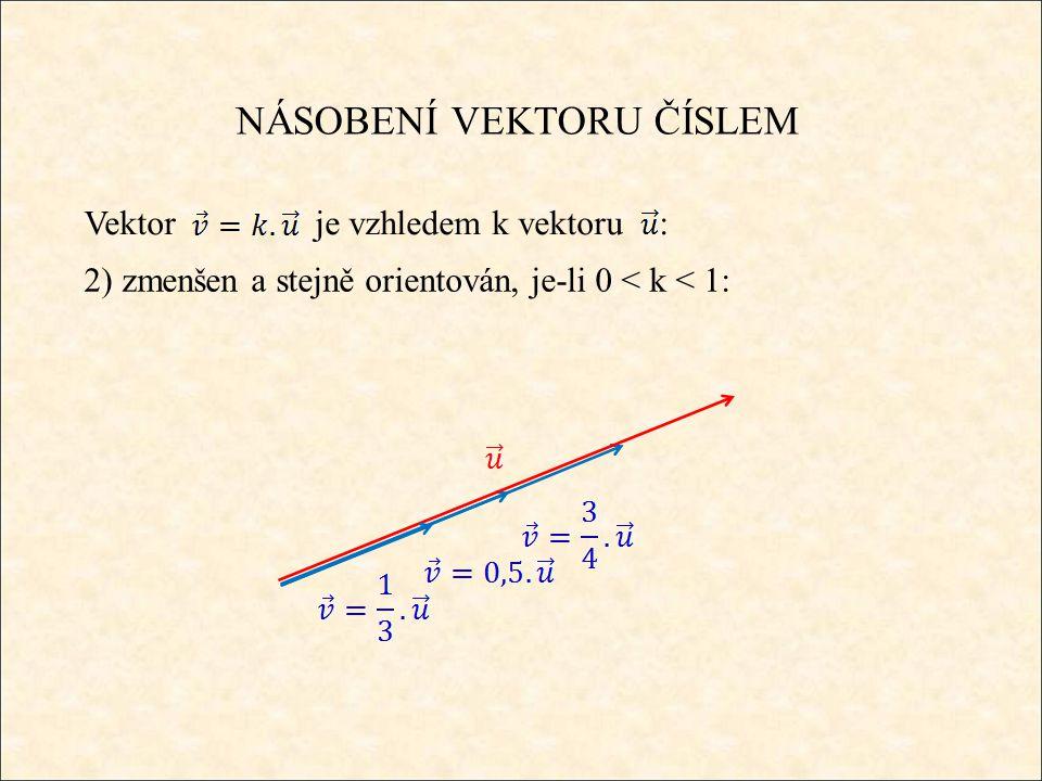 NÁSOBENÍ VEKTORU ČÍSLEM Vektor je vzhledem k vektoru : 3) zvětšen a opačně orientován, je-li k < -1