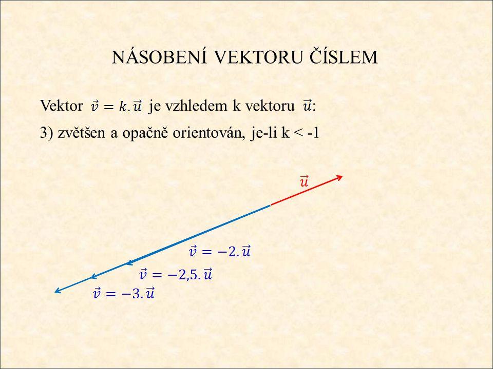 NÁSOBENÍ VEKTORU ČÍSLEM Vektor je vzhledem k vektoru : 4) zmenšen a opačně orientován, je-li -1 < k < 0: