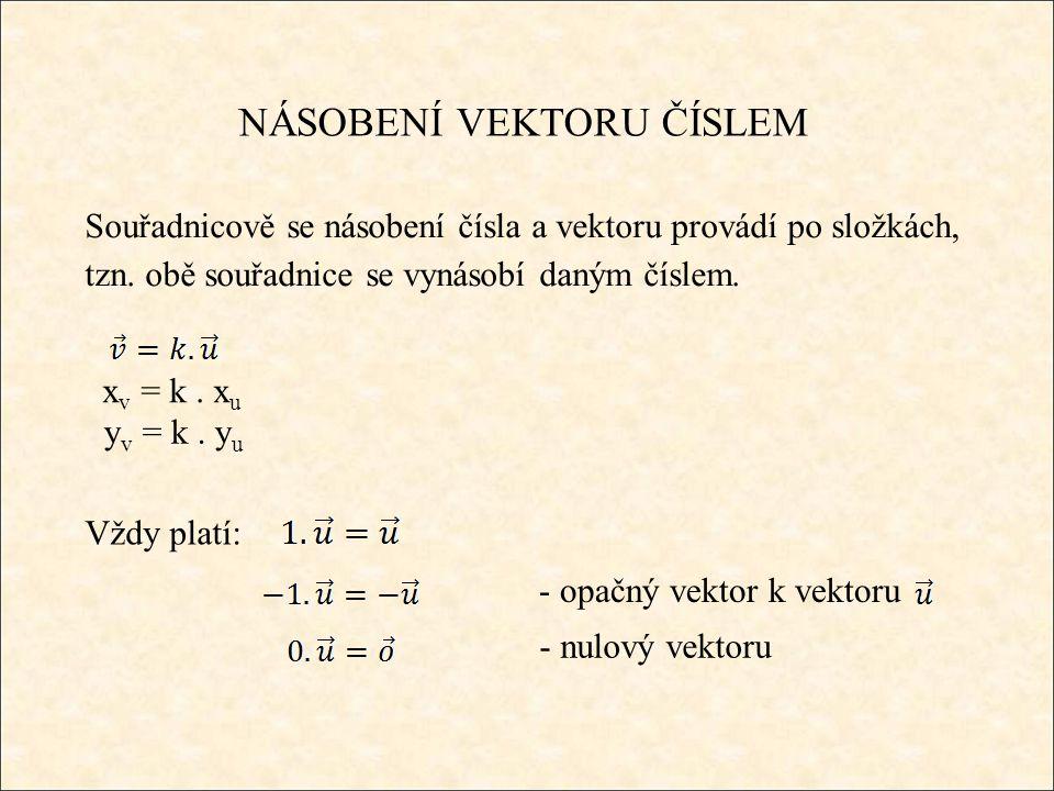 SČÍTÁNÍ VEKTORŮ Grafický je výsledkem sčítání dvou vektorů je vektor, který je dán úhlopříčkou rovnoběžníku jehož strany tvoří vektory.