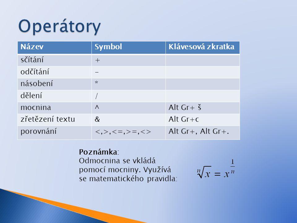 NázevSymbolKlávesová zkratka sčítání+ odčítání- násobení* dělení/ mocnina^Alt Gr+ š zřetězení textu&Alt Gr+c porovnání, =,<>Alt Gr+, Alt Gr+.