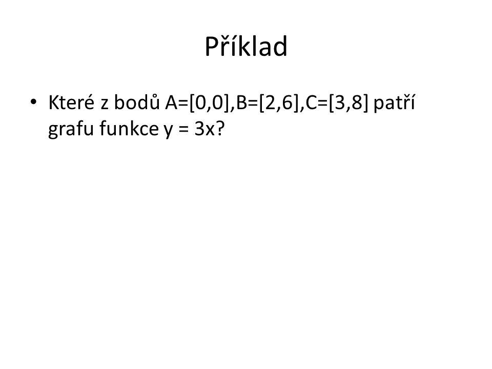 Příklad Které z bodů A=[0,0],B=[2,6],C=[3,8] patří grafu funkce y = 3x