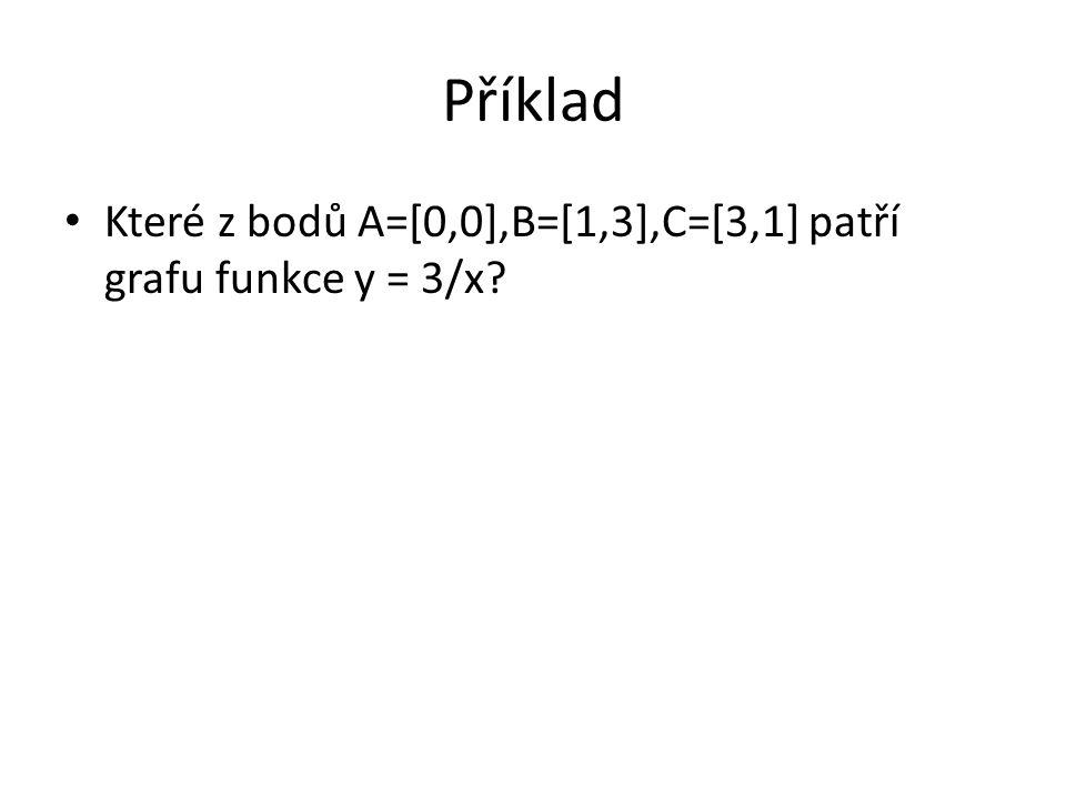 Příklad Které z bodů A=[0,0],B=[1,3],C=[3,1] patří grafu funkce y = 3/x