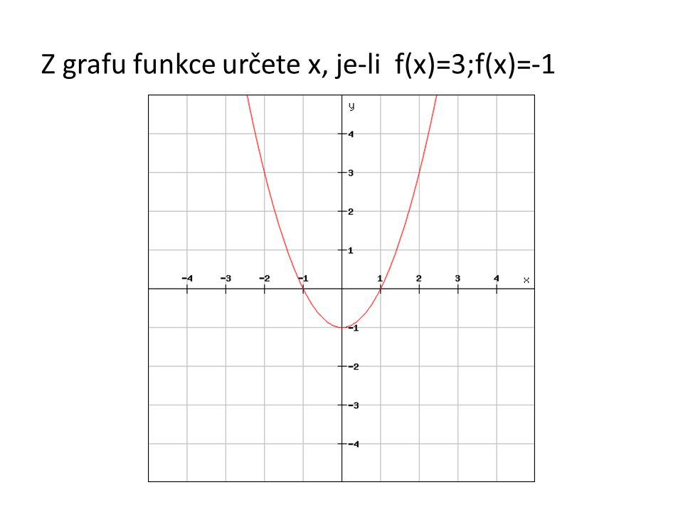 Zdroje Function Graph.http://rechneronline.de/function-graphs/ (accessed Jan 07, 2013).