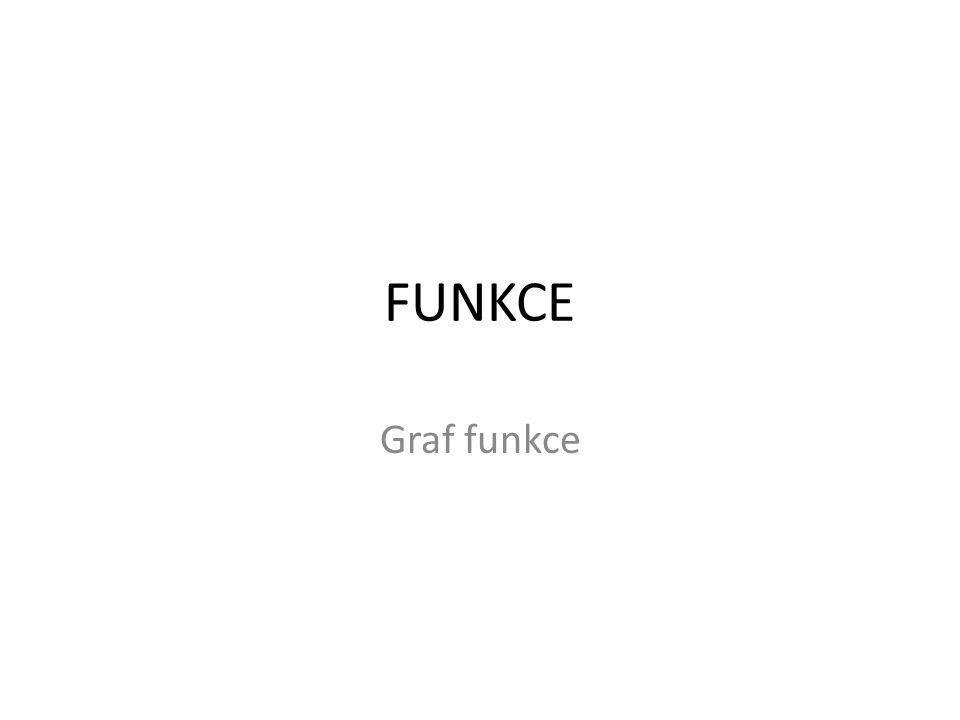 FUNKCE Graf funkce