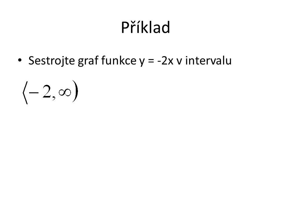 Příklad Sestrojte graf funkce y = -2x v intervalu