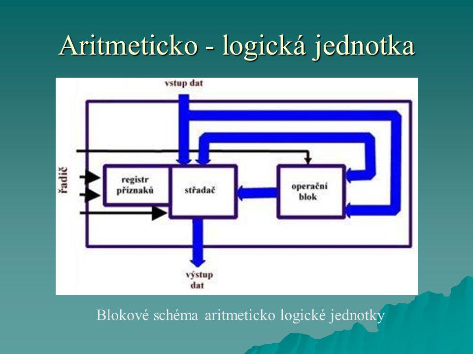 Aritmeticko - logická jednotka Blokové schéma aritmeticko logické jednotky