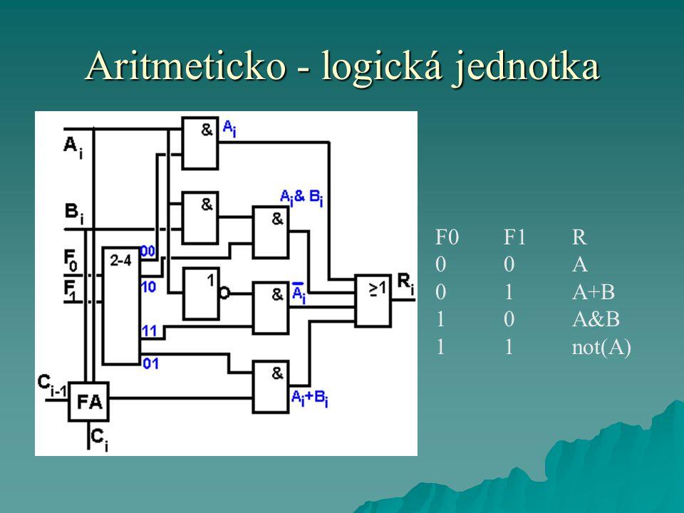 Aritmeticko - logická jednotka F0F1R 0 0A 0 1A+B 1 0A&B 1 1not(A)