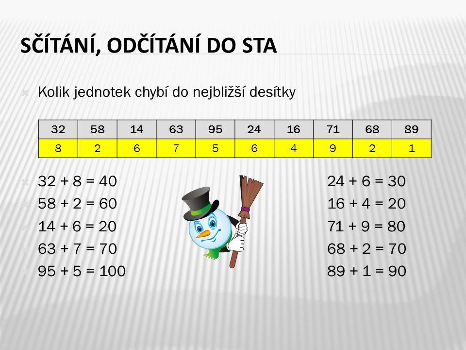 SČÍTÁNÍ, ODČÍTÁNÍ DO STA  Kolik jednotek chybí do nejbližší desítky  32 + 8 = 40 24 + 6 = 30  58 + 2 = 60 16 + 4 = 20  14 + 6 = 20 71 + 9 = 80  6