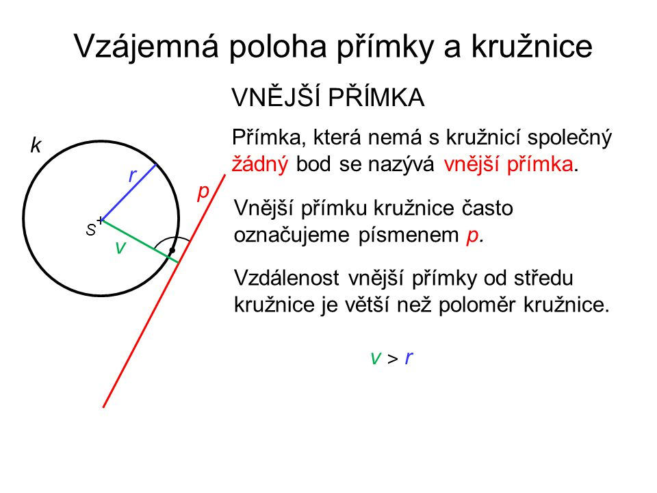 Vzájemná poloha přímky a kružnice VNĚJŠÍ PŘÍMKA p k Přímka, která nemá s kružnicí společný žádný bod se nazývá vnější přímka. Vnější přímku kružnice č