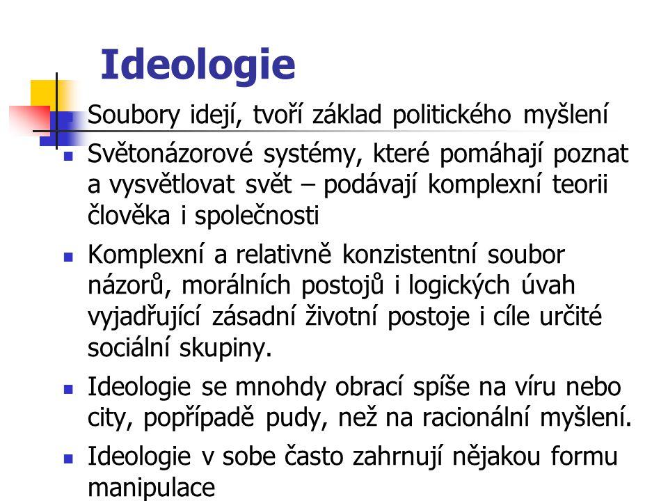 Ideologie Soubory idejí, tvoří základ politického myšlení Světonázorové systémy, které pomáhají poznat a vysvětlovat svět – podávají komplexní teorii