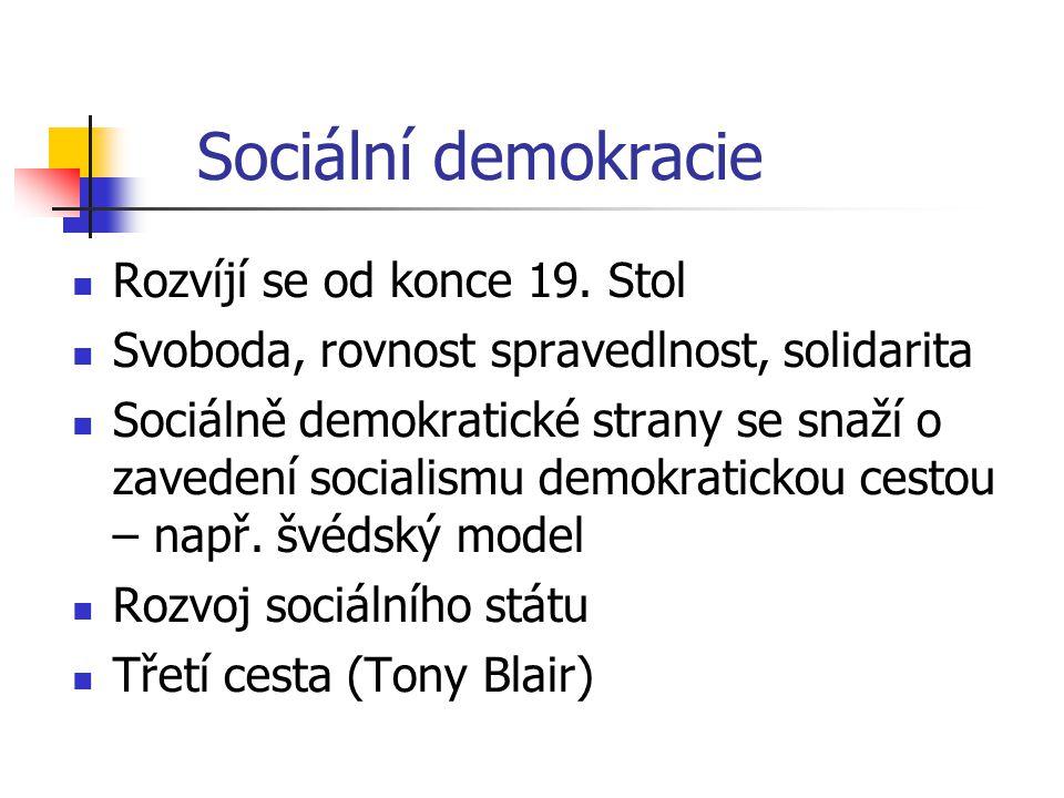 Sociální demokracie Rozvíjí se od konce 19. Stol Svoboda, rovnost spravedlnost, solidarita Sociálně demokratické strany se snaží o zavedení socialismu
