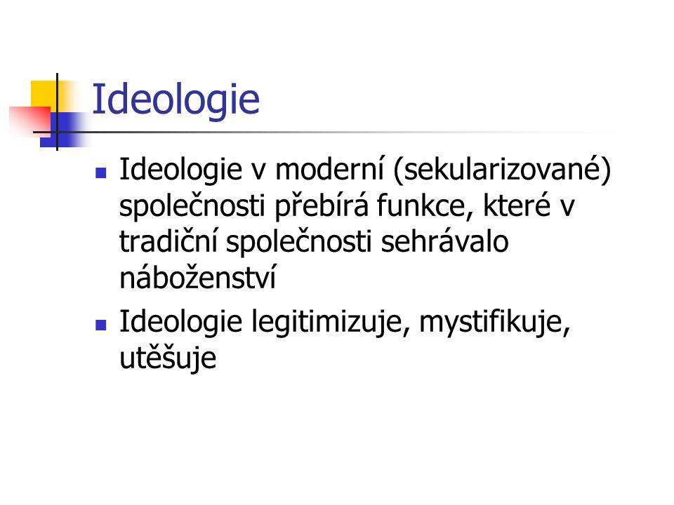 Ideologie Ideologie v moderní (sekularizované) společnosti přebírá funkce, které v tradiční společnosti sehrávalo náboženství Ideologie legitimizuje,