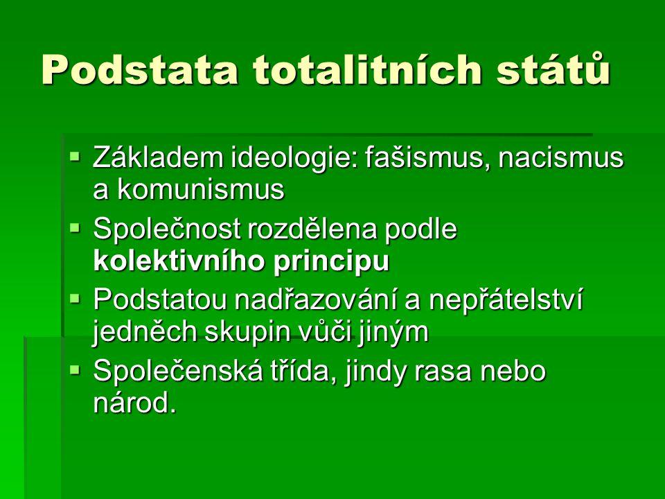 Podstata totalitních států  Základem ideologie: fašismus, nacismus a komunismus  Společnost rozdělena podle kolektivního principu  Podstatou nadřaz
