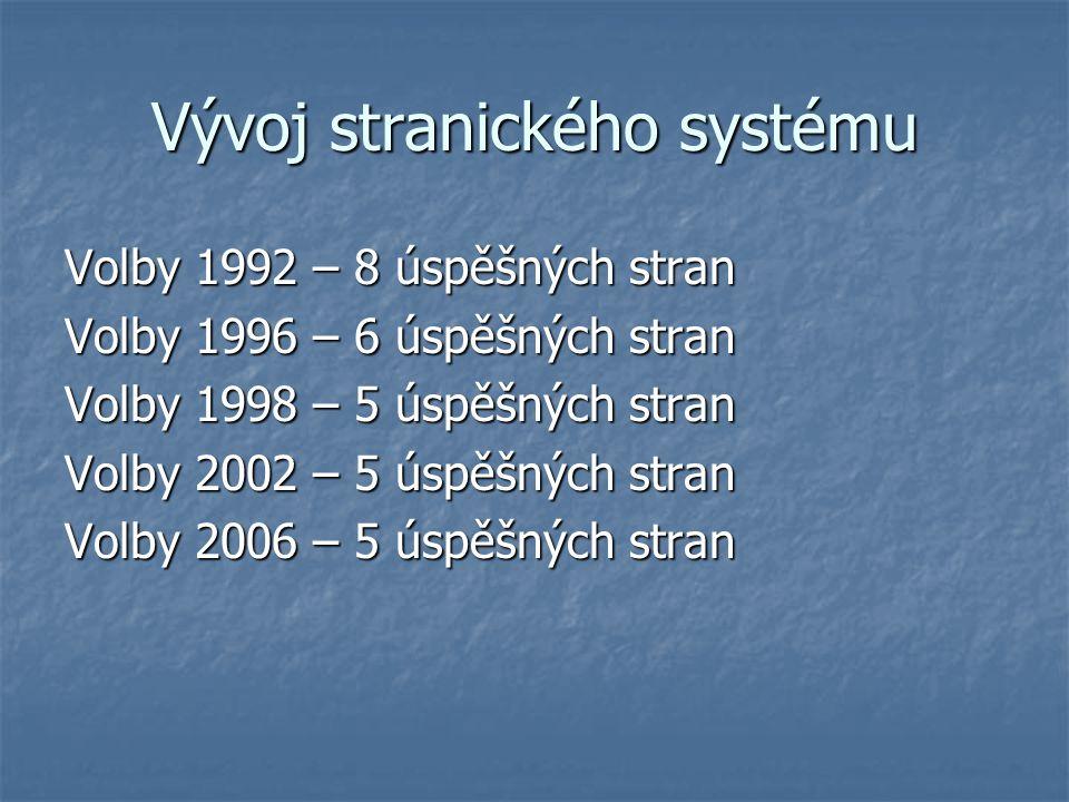 Vývoj stranického systému Volby 1992 – 8 úspěšných stran Volby 1996 – 6 úspěšných stran Volby 1998 – 5 úspěšných stran Volby 2002 – 5 úspěšných stran